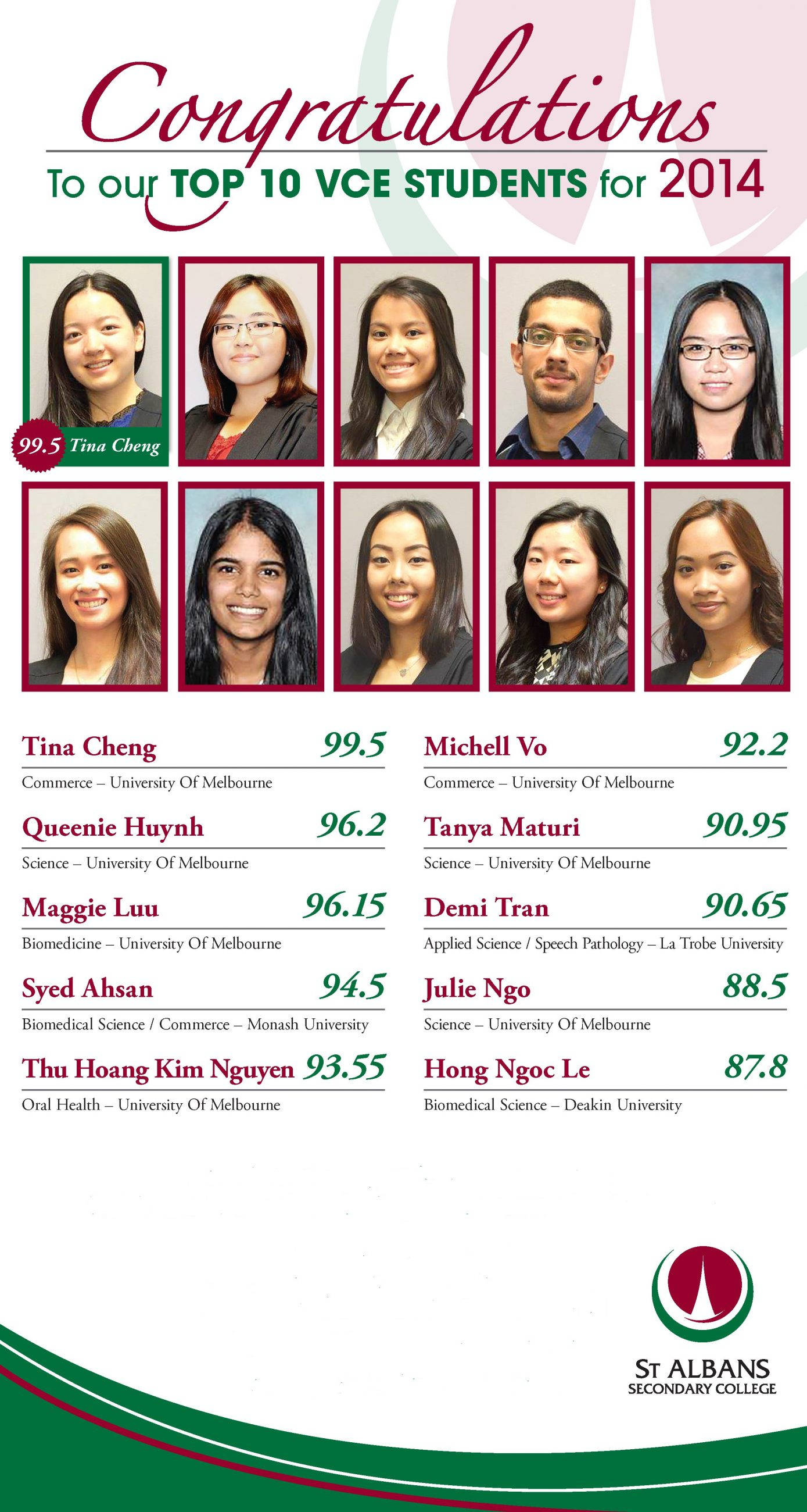 ST ALB V2015 Top 10 Students for Billboard CE 2014 Top 10 Billboard 205x384_PRINT